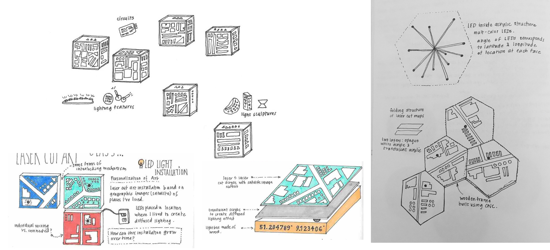 Nikhita Singh Final Project City Blocks The Same Instructables Page Also Gives A Circuit For Single Flashing Above Is Few Snapshots From Various Brainstorms I Went Through To Come Up With Idea Initially Was Planning On Making Them Into Thin Frame Like